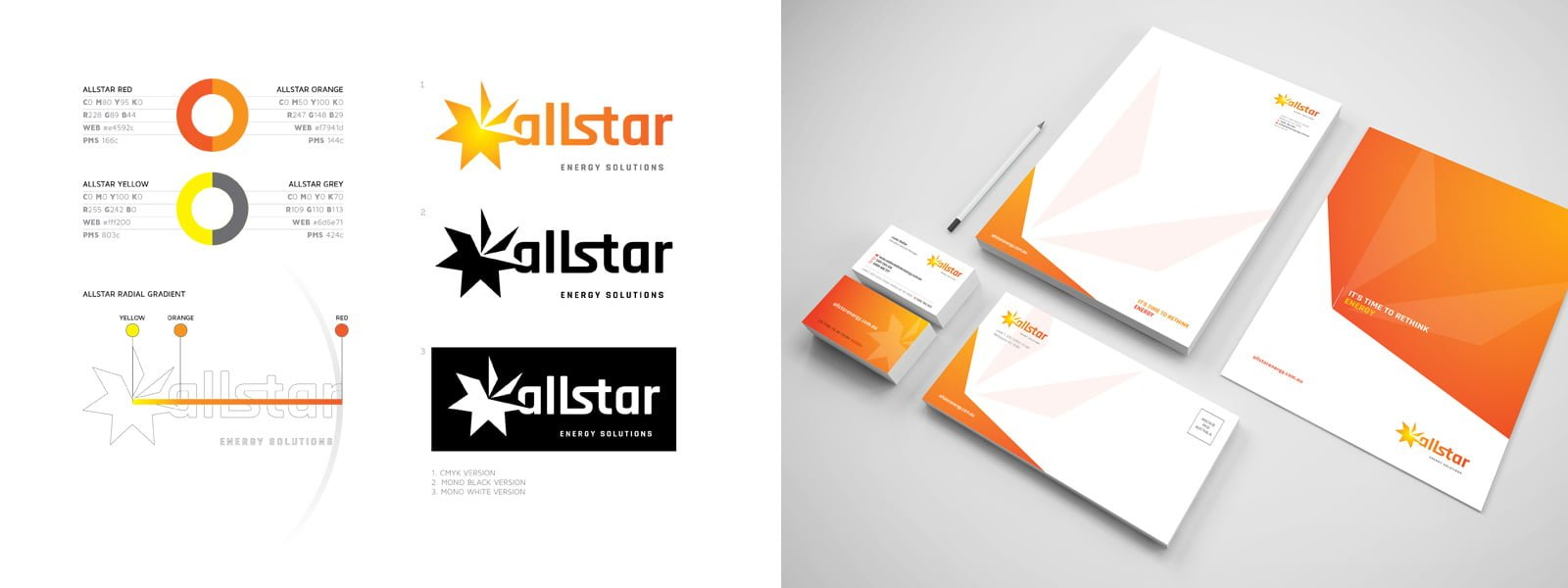 Allstar Energy New Brand by Zephyrmedia