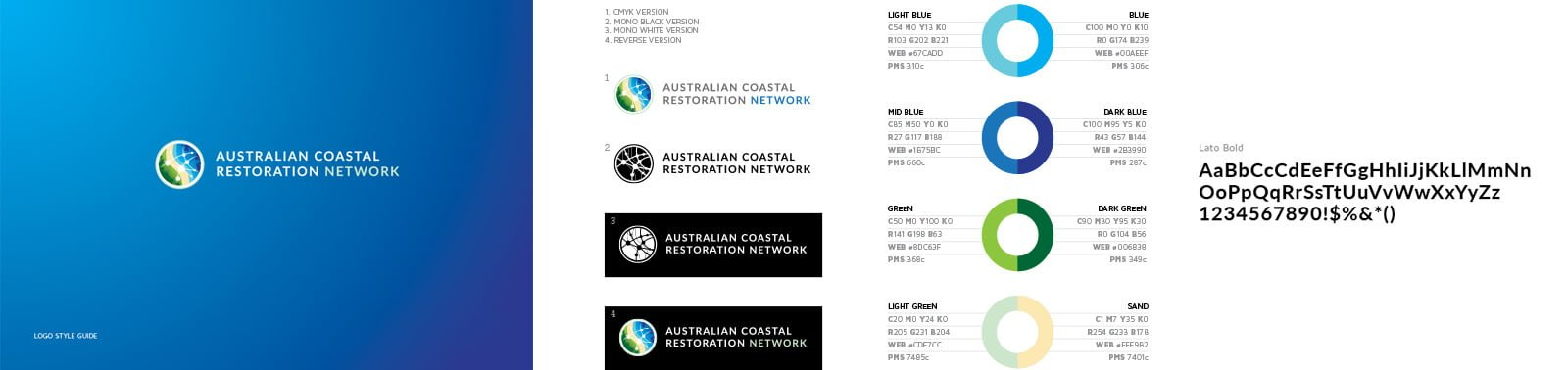 Logo Design Gold Coast