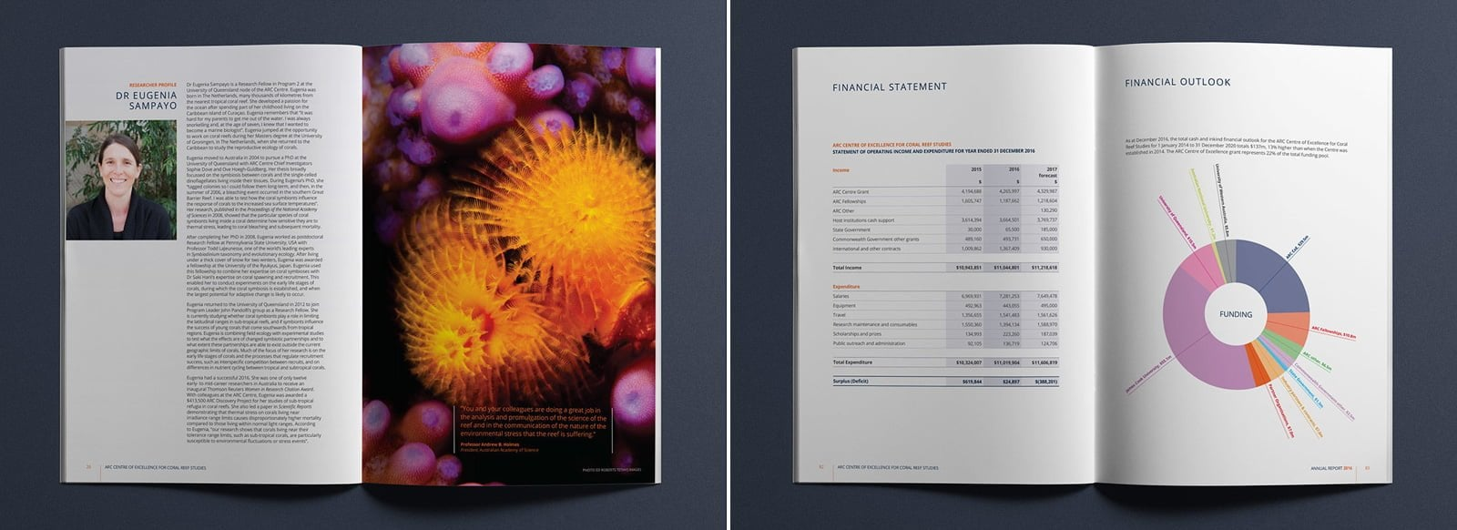 Annual Report by Zephyrmedia